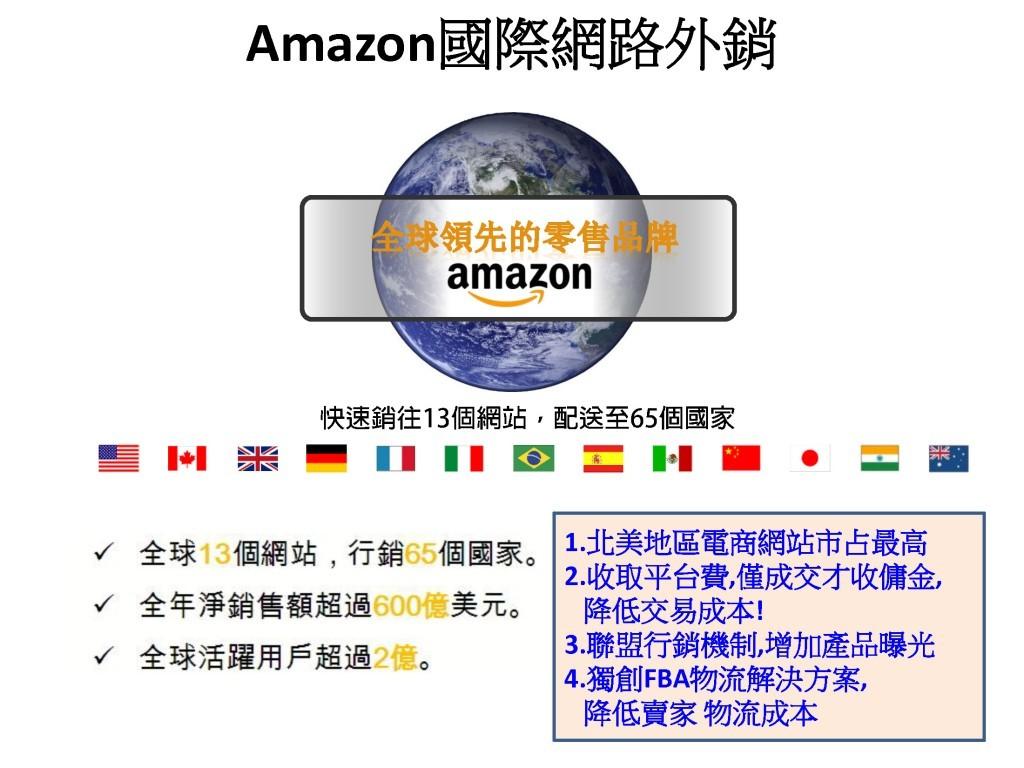 amazon_info