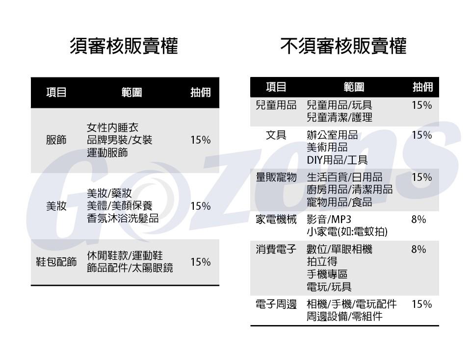%e6%8a%95%e5%bd%b1%e7%89%872