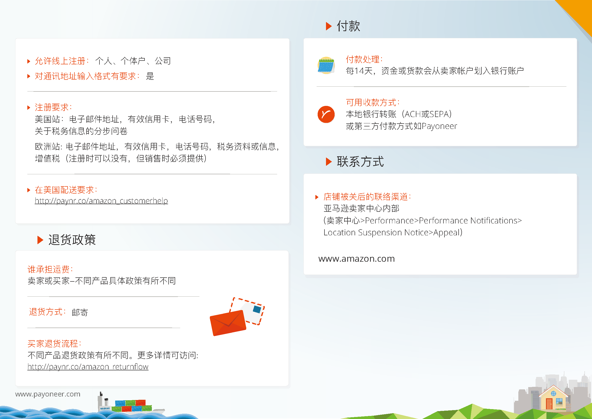 your-passport-to-global-market-expansion-cn_頁面_04