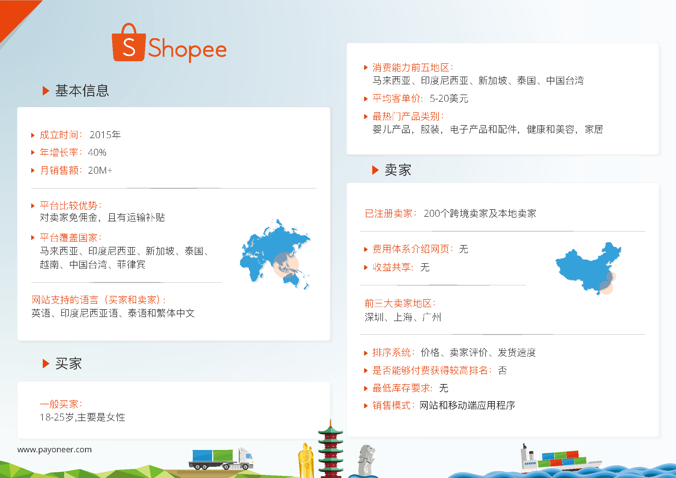 your-passport-to-global-market-expansion-cn_頁面_09