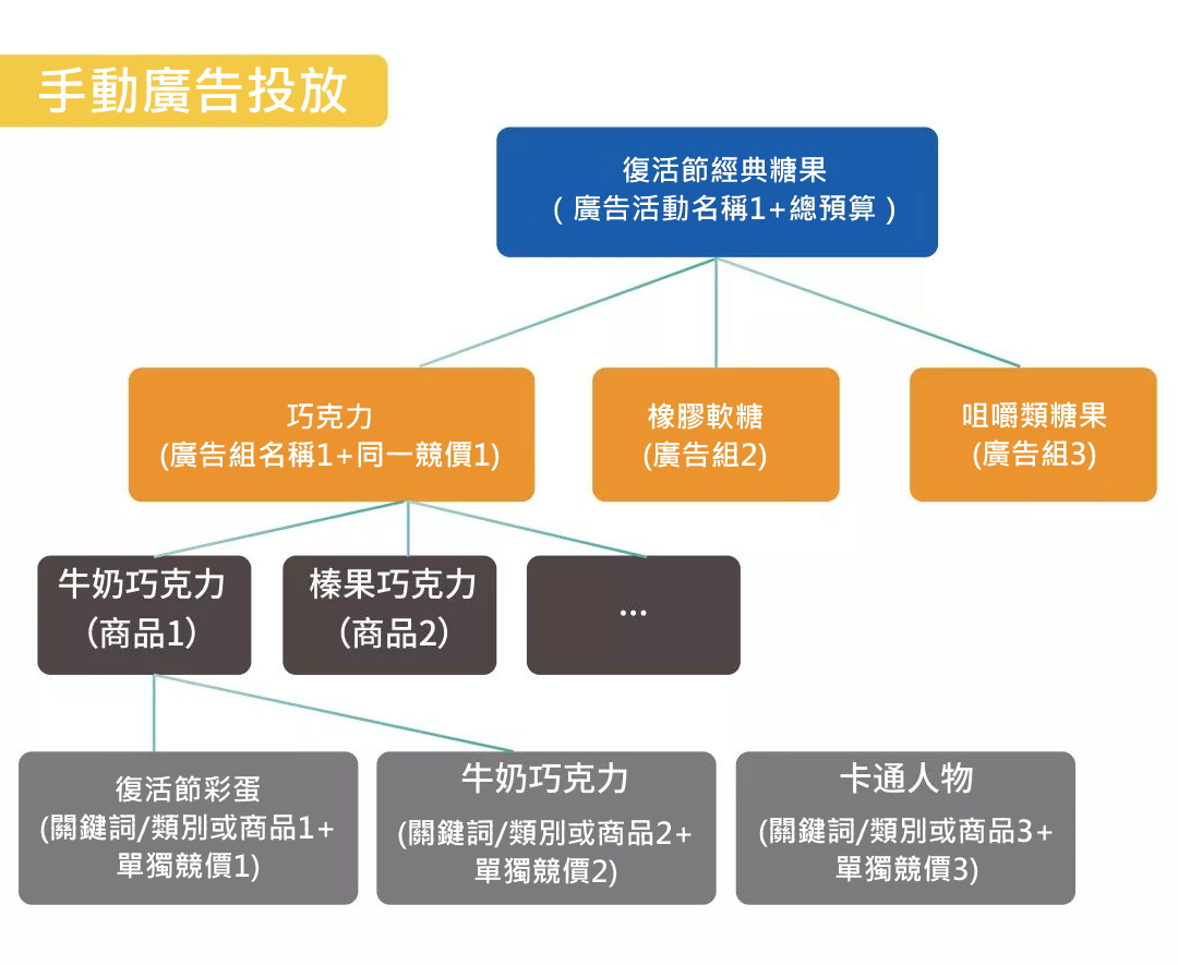 WeChat 圖片_20190507101202